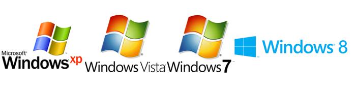 operating system install
